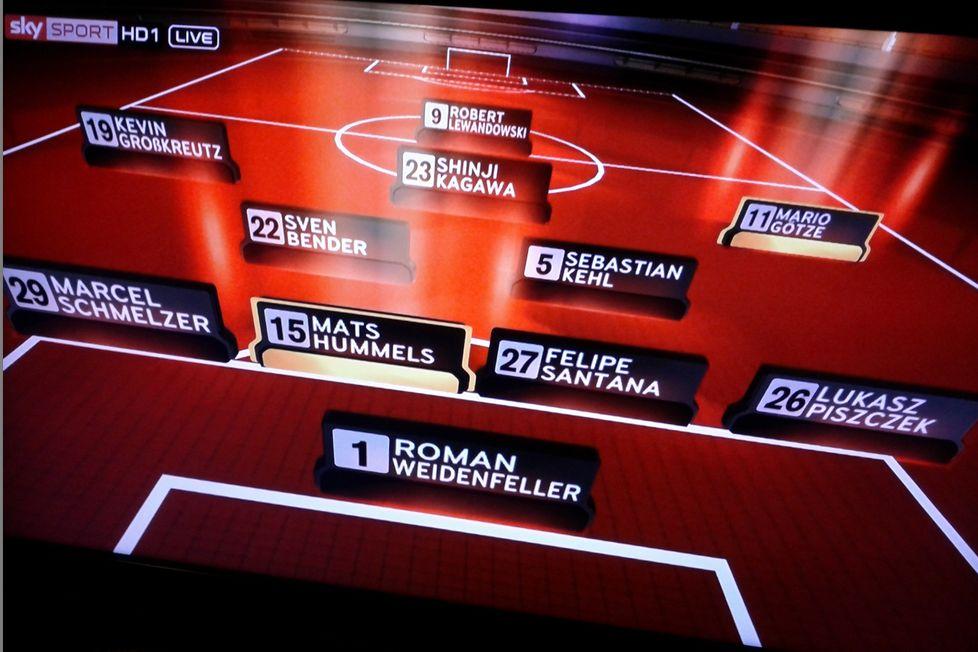 Aufstellung Sky FC Bayern München Borussia Dortmund