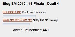 Blog-EM 2012 – Sechzehntel-Finale