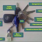 Blogparade_Schlüsselbund
