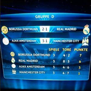 Champions League Saison 2012 2013 BVB Borussia Dortmund Gruppe D Todesgruppe 3. Spieltag