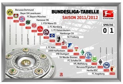 DFL Magnet-Tabelle 2011 2012