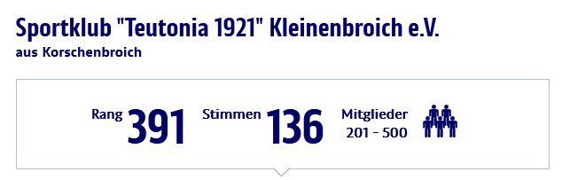 DiBaDu und Dein Verein 2012 FAIRantwortung und Engagement  ING-DiBa Stand 10102012