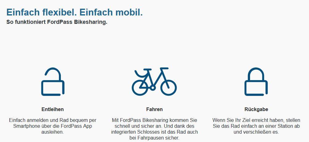 FordPass Bikesharing