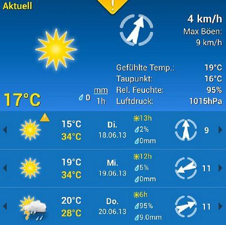 Hitzewelle Sommer 2013 Kleinenbroich