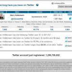 How long on Twitter by Twopcharts 21032013