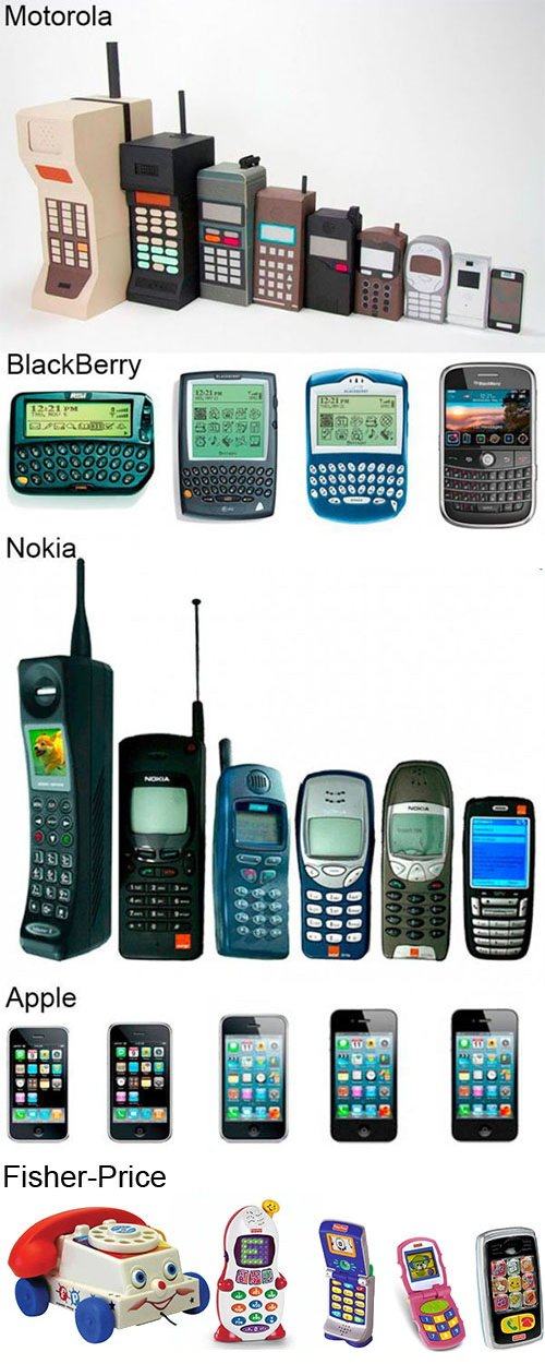 Infografik Evolution der Mobiltelefone Motorola BlackBerry Nokia Apple Fisher-Price