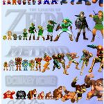 Infografik Nintendo Mario Zelda Metroid Donkey Kong Kirby