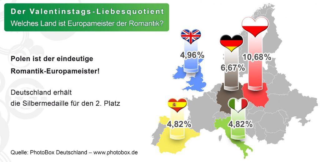 Infografik Photobox Valentinstag Liebesquotient Europa 2012