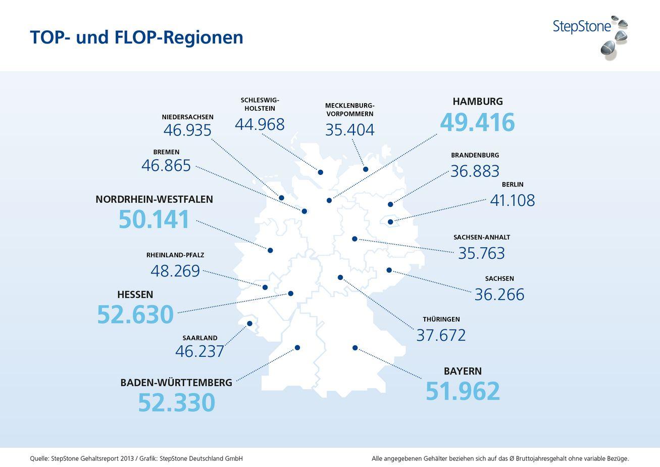 Infografik Stepstone Gehaltsrepot 2013 TOP und FLOP Regionen