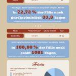 Infografik merkel_volles_vertrauen_papst_edition