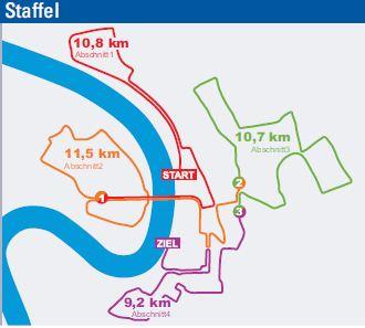 Metro Group Marathon Düsseldorf Firmenstaffel 2015 Strecke