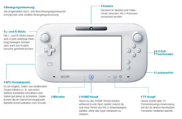 Nintendo Wii U Gamepad weiß amazon