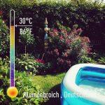 Pfingsten Hitze Pool Garten