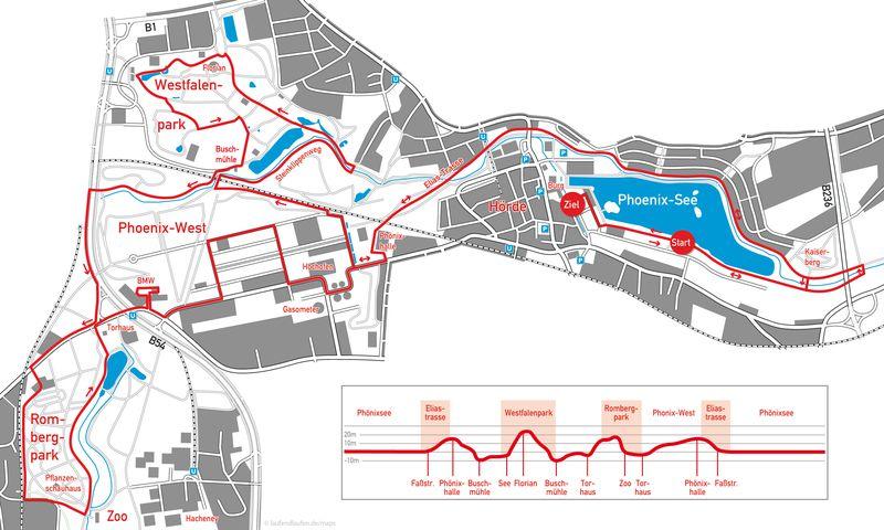 Sparkassen Phoenix Halbmarathon Dortmund Strecke