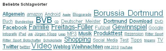 Tags Schlagwörter Weblog