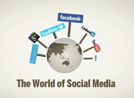 The World of Social Media Infografik