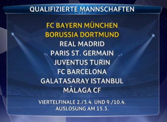 UEFA Champions League Viertelfinale Überblick Mannschaften