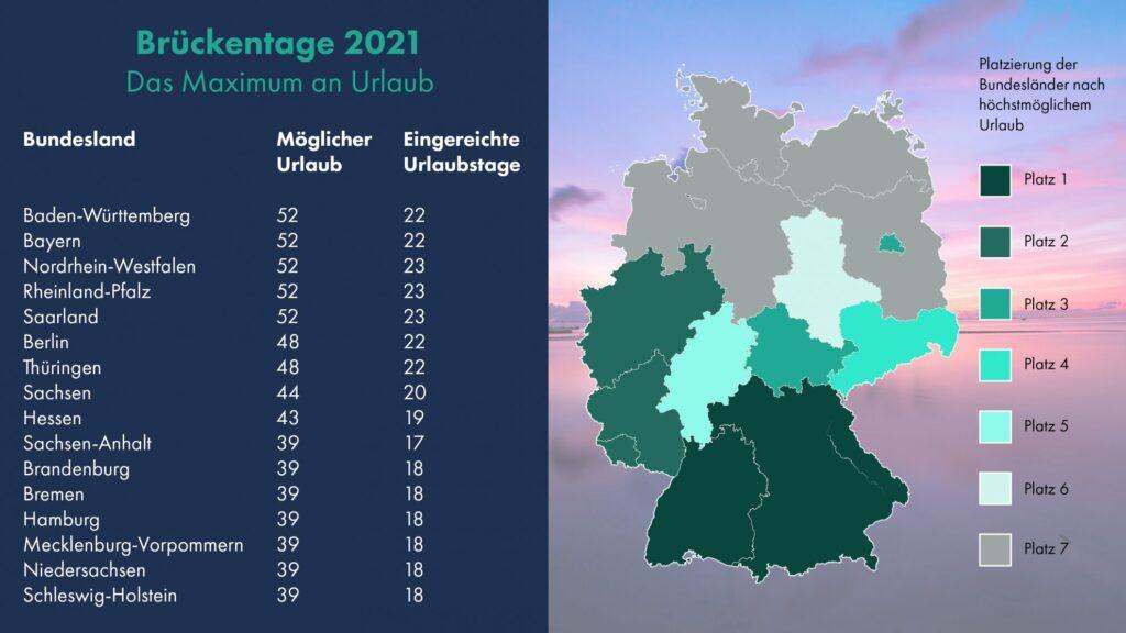 Übersicht-Brückentage-Deutschland_travelcircus.de_