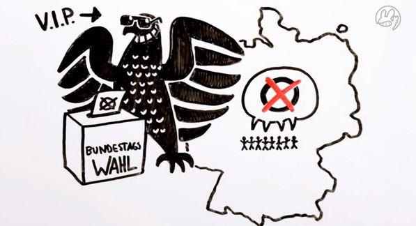 Video YouTube Screenshot Bundestagswahl Was ist das