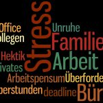 Wordle Tag Cloud Stress