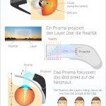 Infografik Google Glass Brille